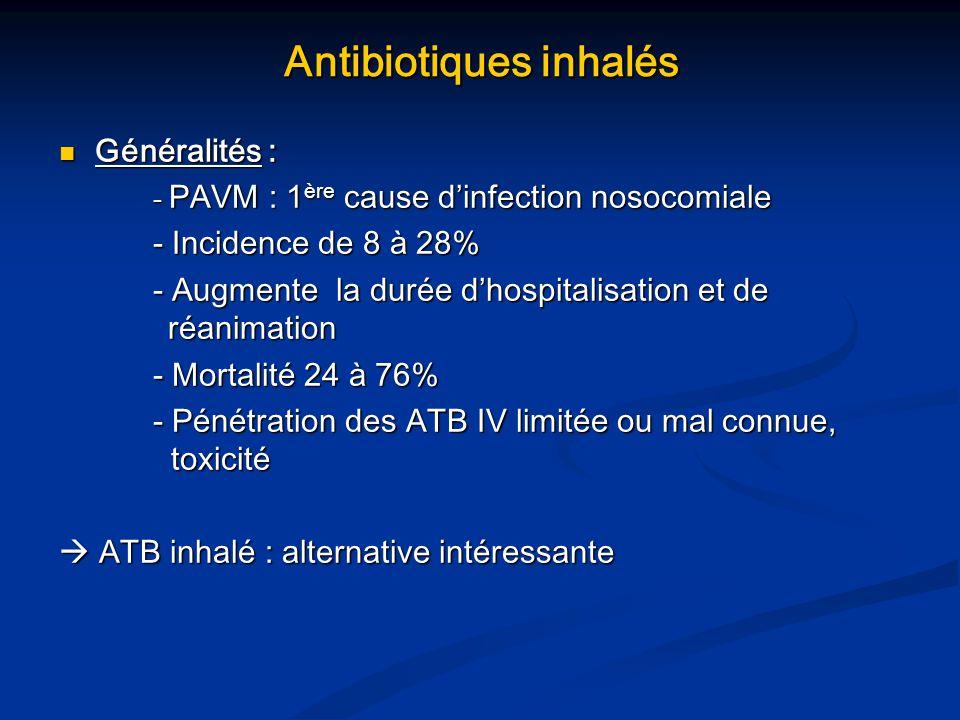 Antibiotiques inhalés