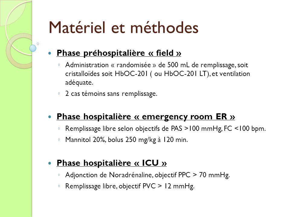 Matériel et méthodes Phase préhospitalière « field »