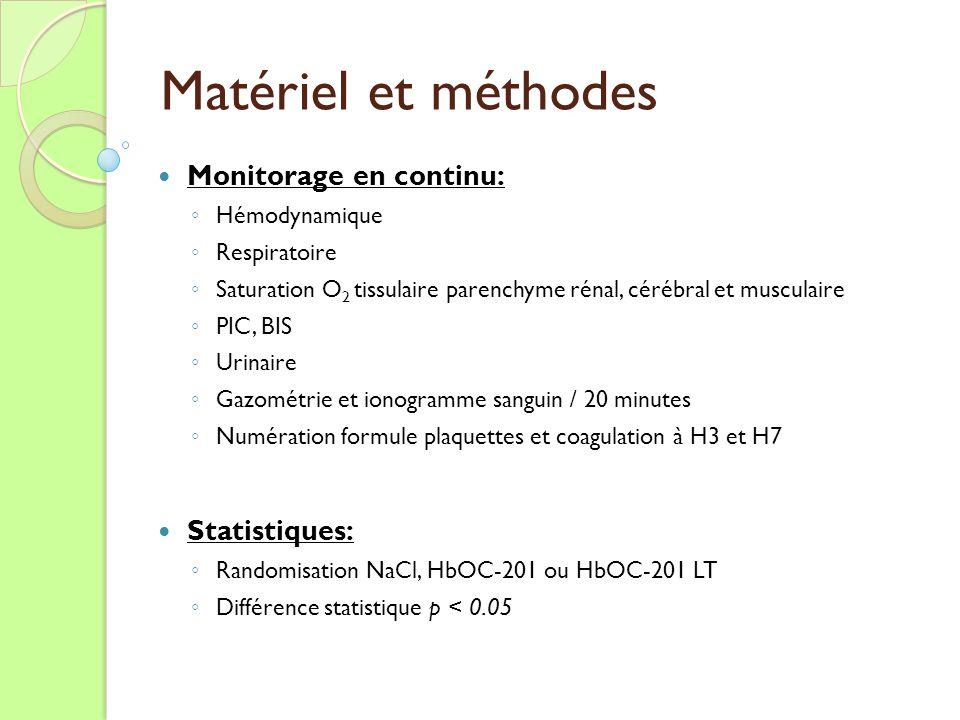 Matériel et méthodes Monitorage en continu: Statistiques:
