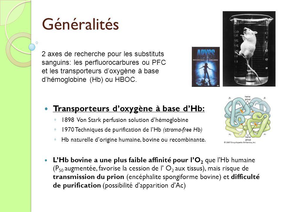 Généralités Transporteurs d'oxygène à base d'Hb: