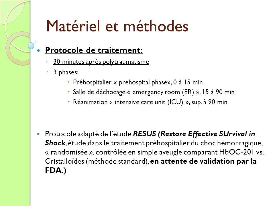 Matériel et méthodes Protocole de traitement: