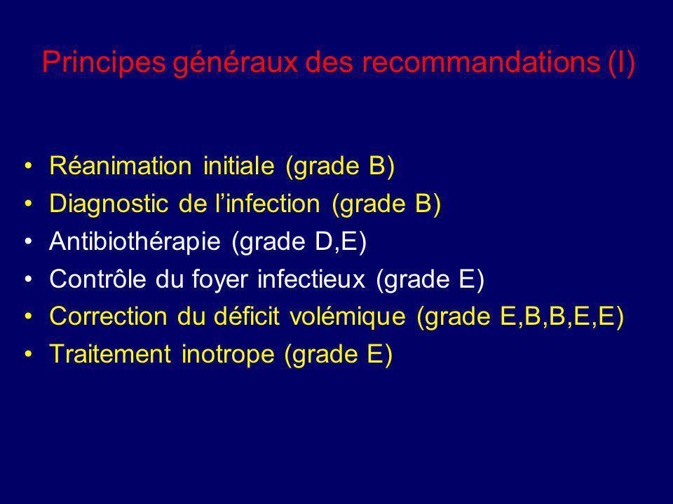 Principes généraux des recommandations (I)