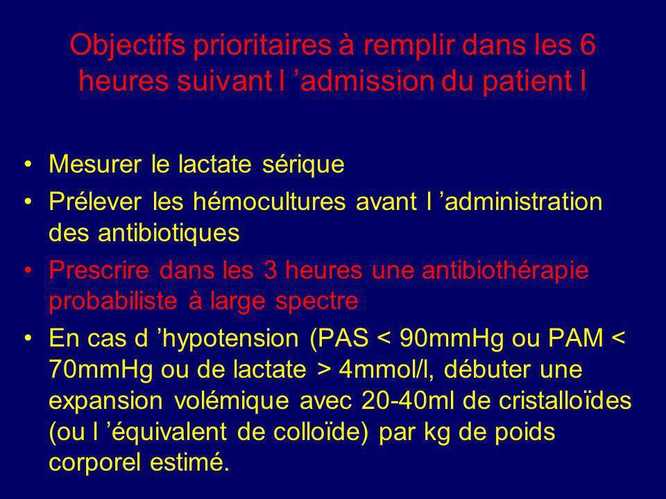 Objectifs prioritaires à remplir dans les 6 heures suivant l 'admission du patient I