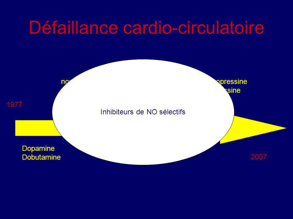 Défaillance cardio-circulatoire