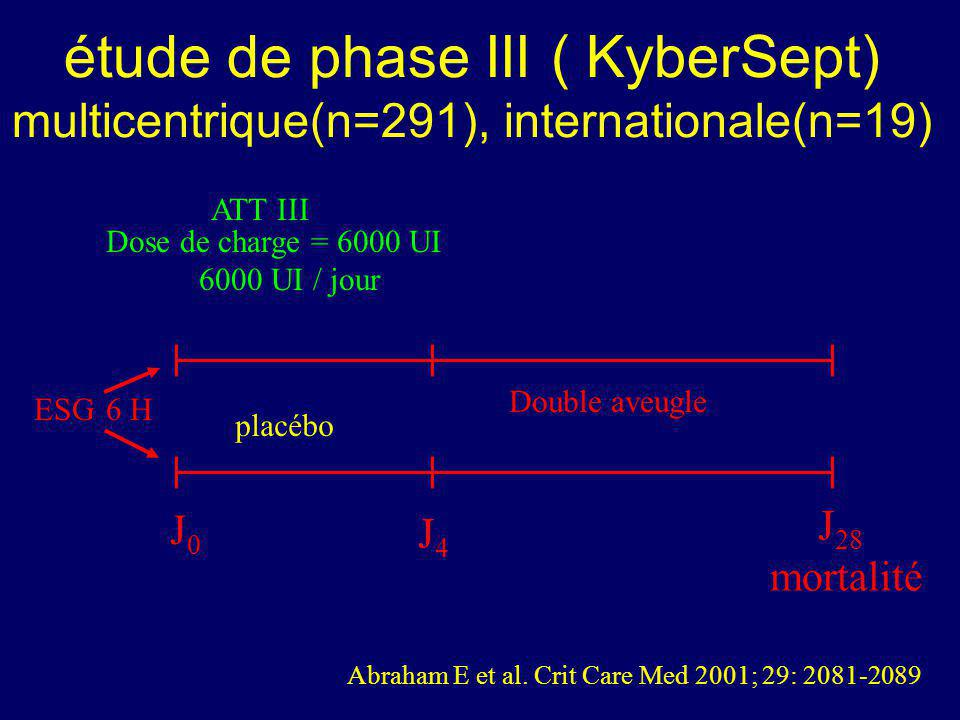 étude de phase III ( KyberSept) multicentrique(n=291), internationale(n=19)