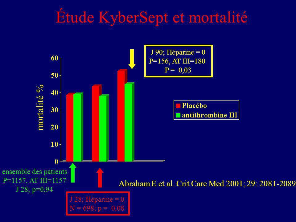 Étude KyberSept et mortalité