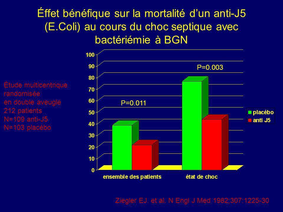 Éffet bénéfique sur la mortalité d'un anti-J5 (E
