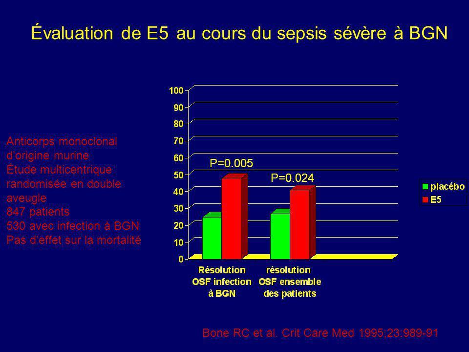 Évaluation de E5 au cours du sepsis sévère à BGN