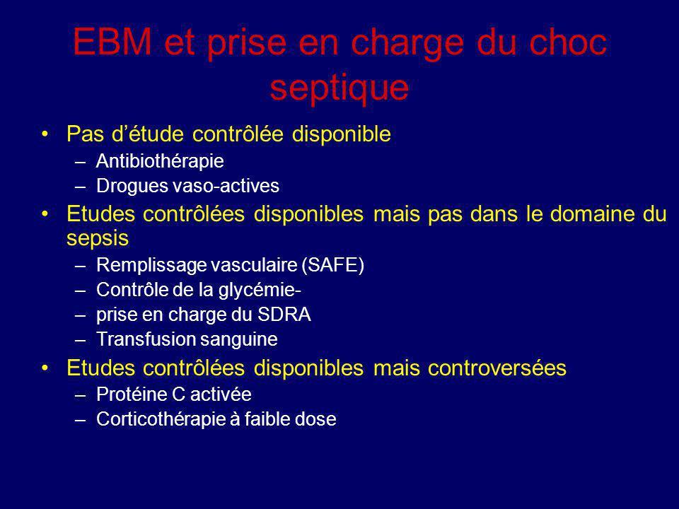 EBM et prise en charge du choc septique