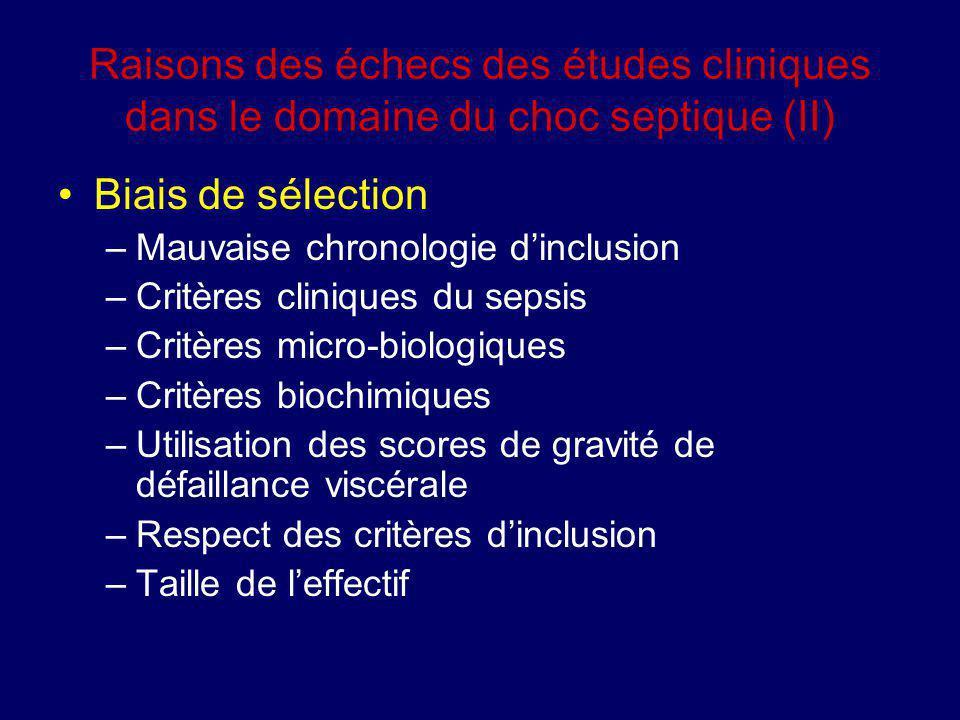 Raisons des échecs des études cliniques dans le domaine du choc septique (II)