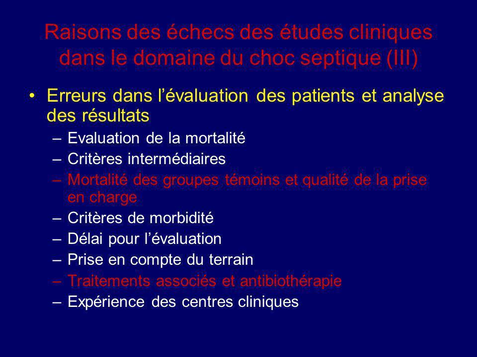 Raisons des échecs des études cliniques dans le domaine du choc septique (III)