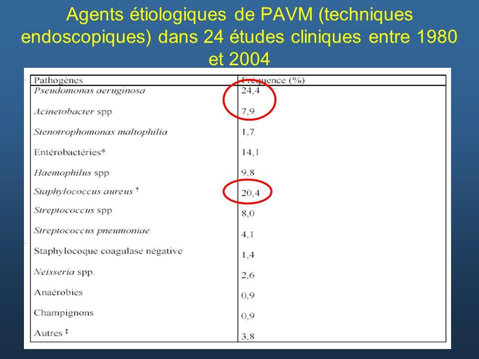 Agents étiologiques de PAVM (techniques endoscopiques) dans 24 études cliniques entre 1980 et 2004