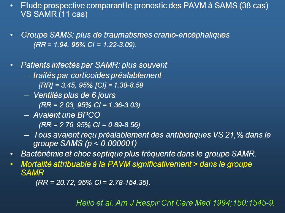 Groupe SAMS: plus de traumatismes cranio-encéphaliques