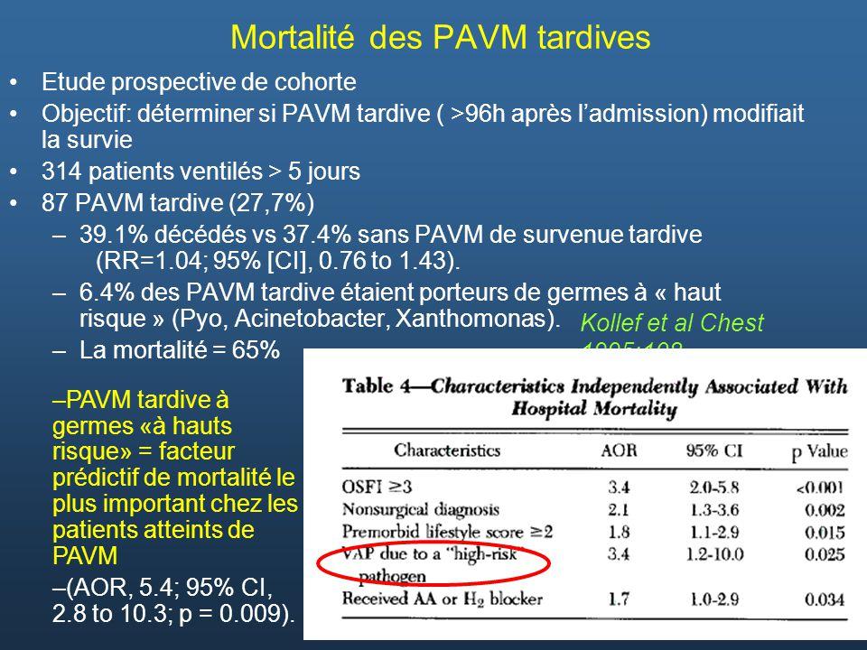Mortalité des PAVM tardives