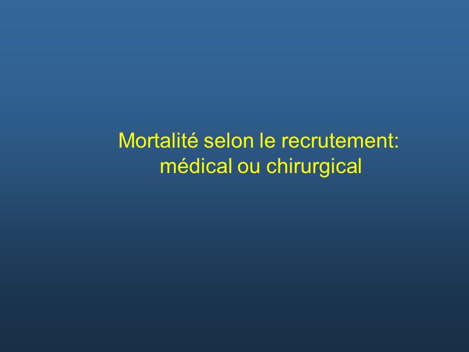 Mortalité selon le recrutement: médical ou chirurgical