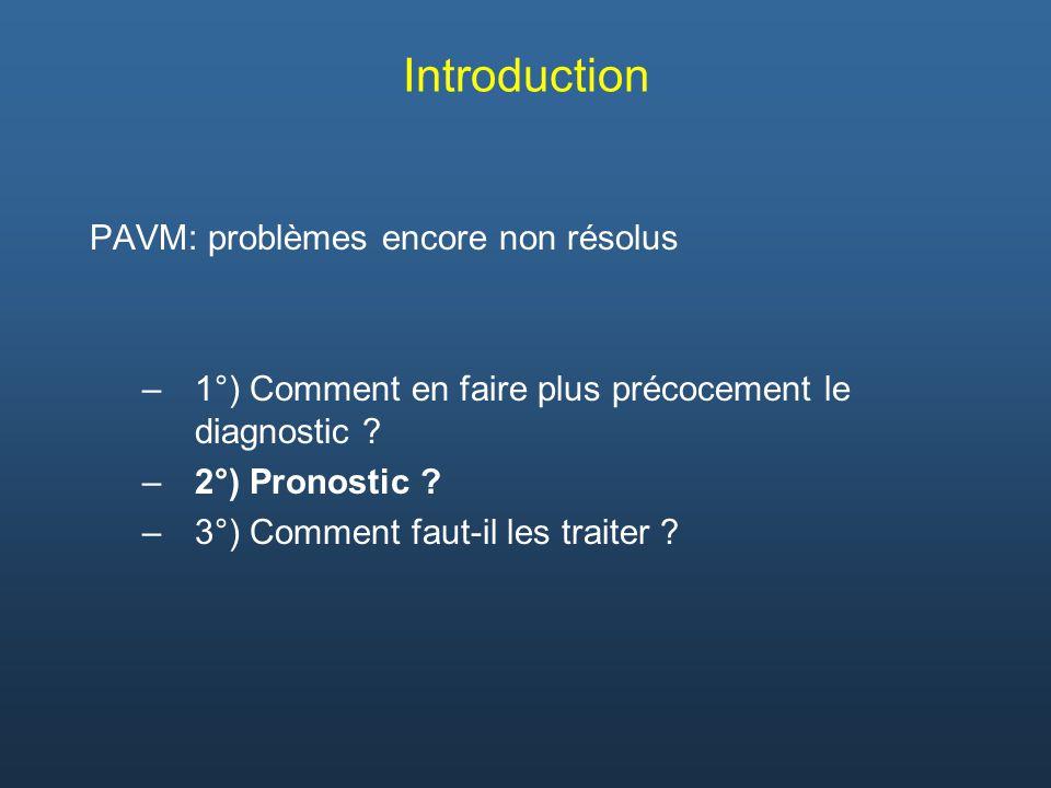 Introduction PAVM: problèmes encore non résolus