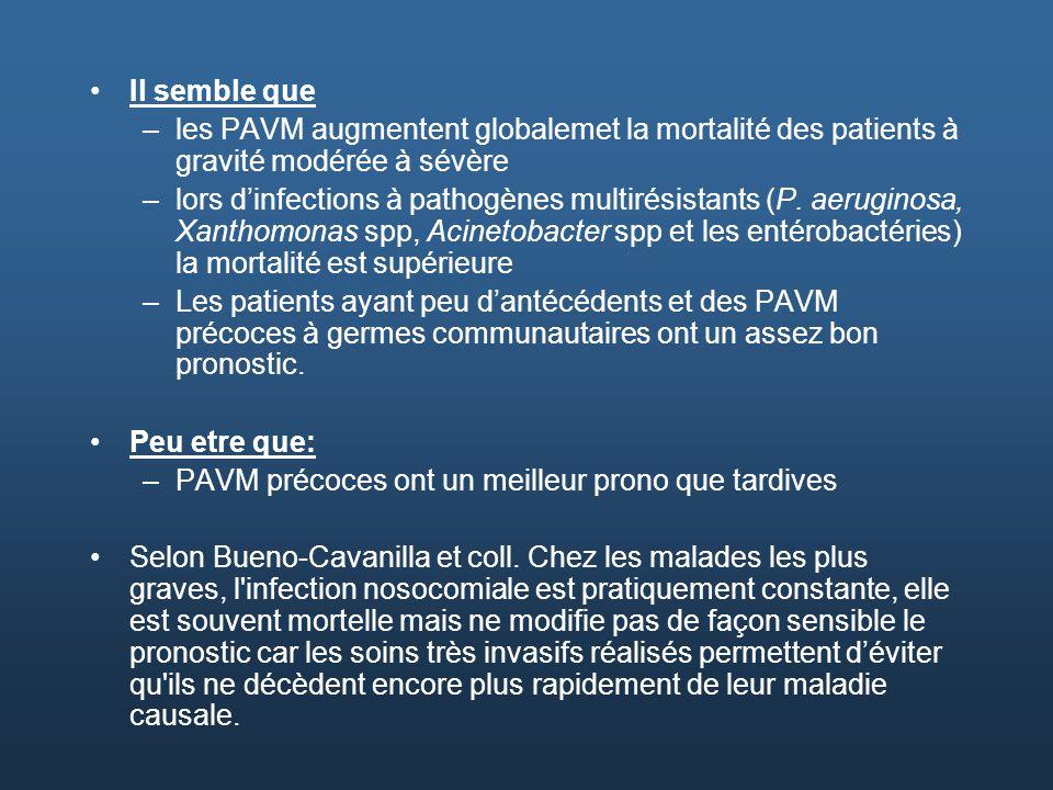 Il semble que les PAVM augmentent globalemet la mortalité des patients à gravité modérée à sévère.