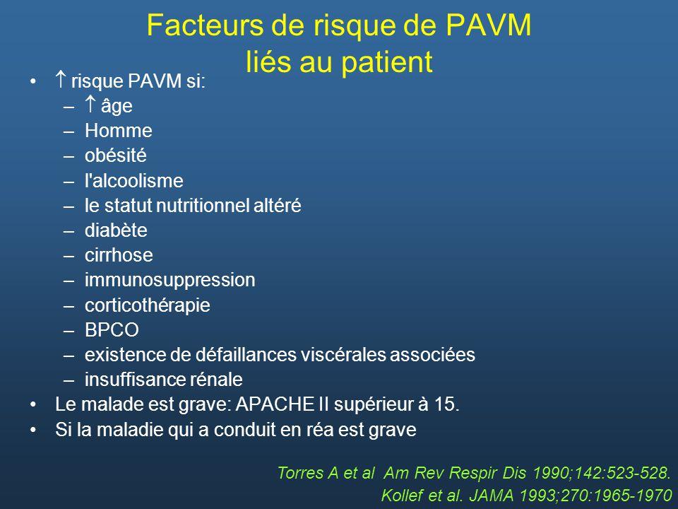 Facteurs de risque de PAVM liés au patient