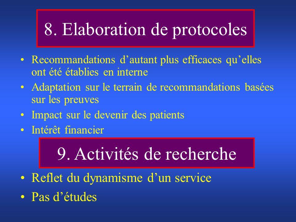 8. Elaboration de protocoles
