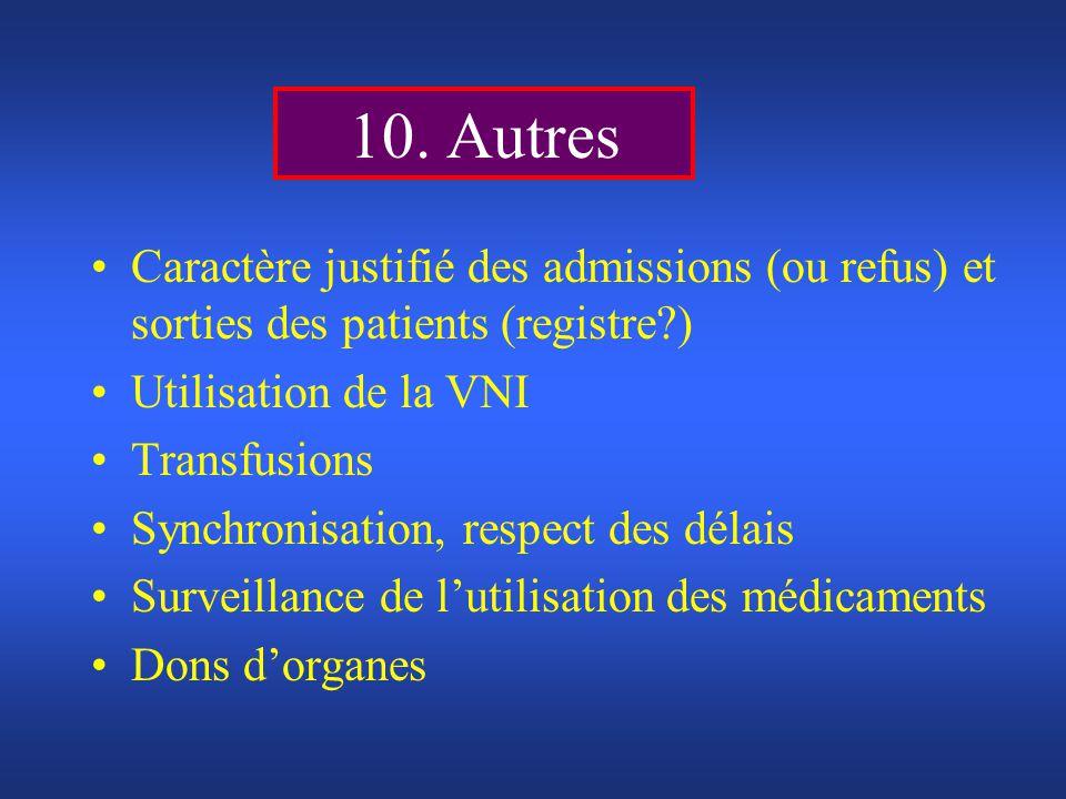 10. Autres Caractère justifié des admissions (ou refus) et sorties des patients (registre ) Utilisation de la VNI.