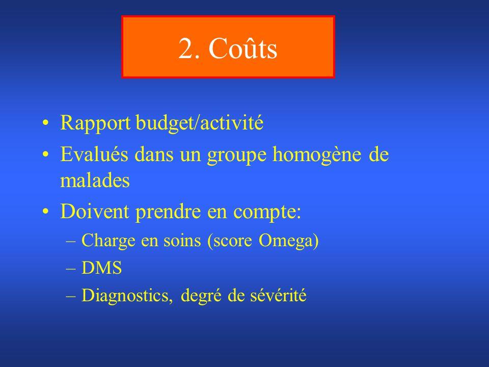 2. Coûts Rapport budget/activité