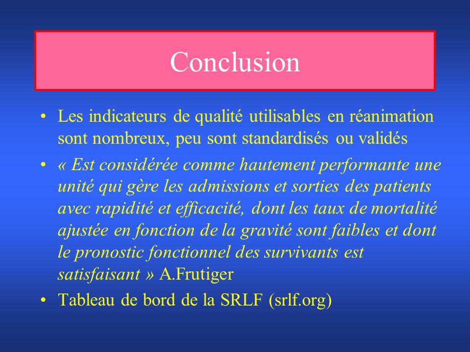 Conclusion Les indicateurs de qualité utilisables en réanimation sont nombreux, peu sont standardisés ou validés.