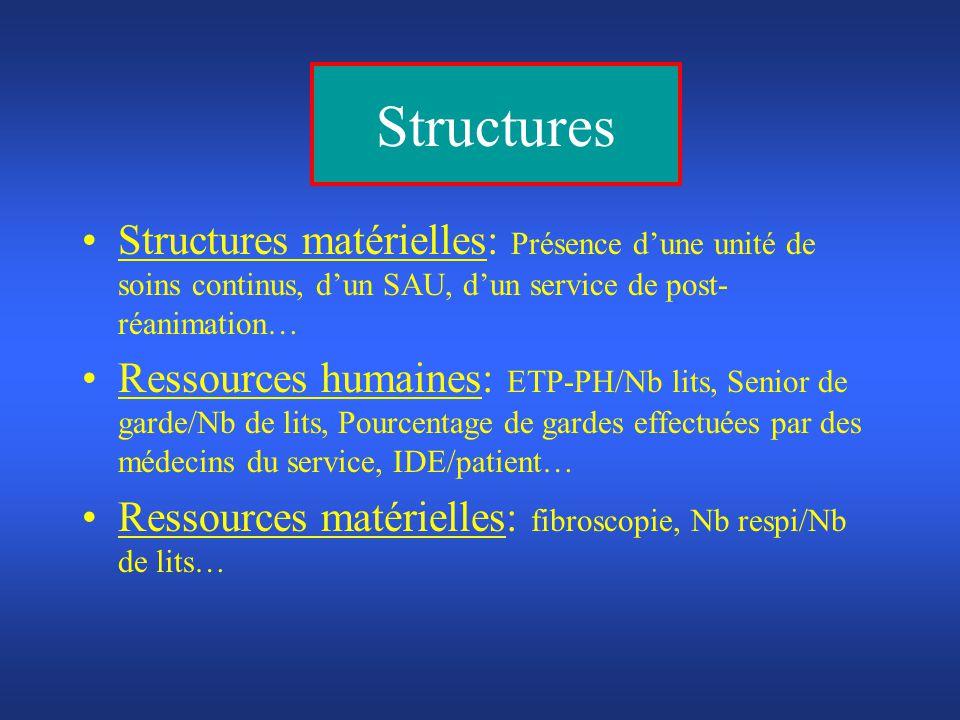 Structures Structures matérielles: Présence d'une unité de soins continus, d'un SAU, d'un service de post-réanimation…