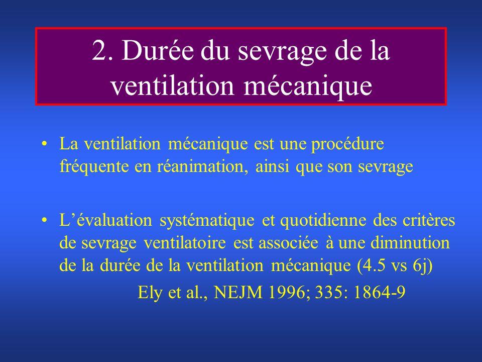 2. Durée du sevrage de la ventilation mécanique