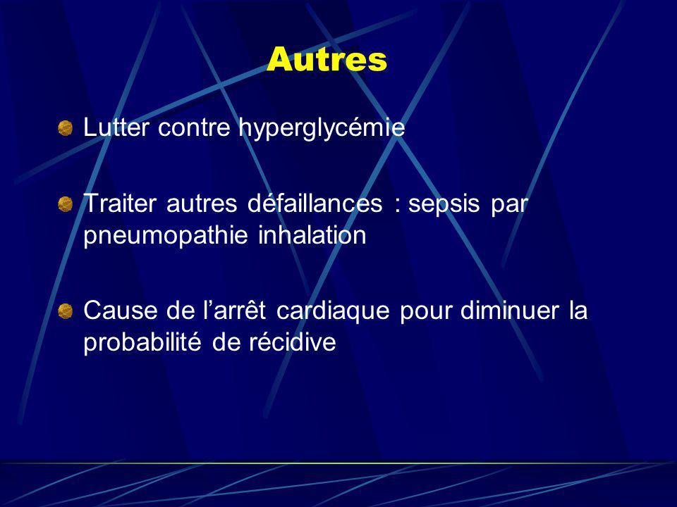 Autres Lutter contre hyperglycémie