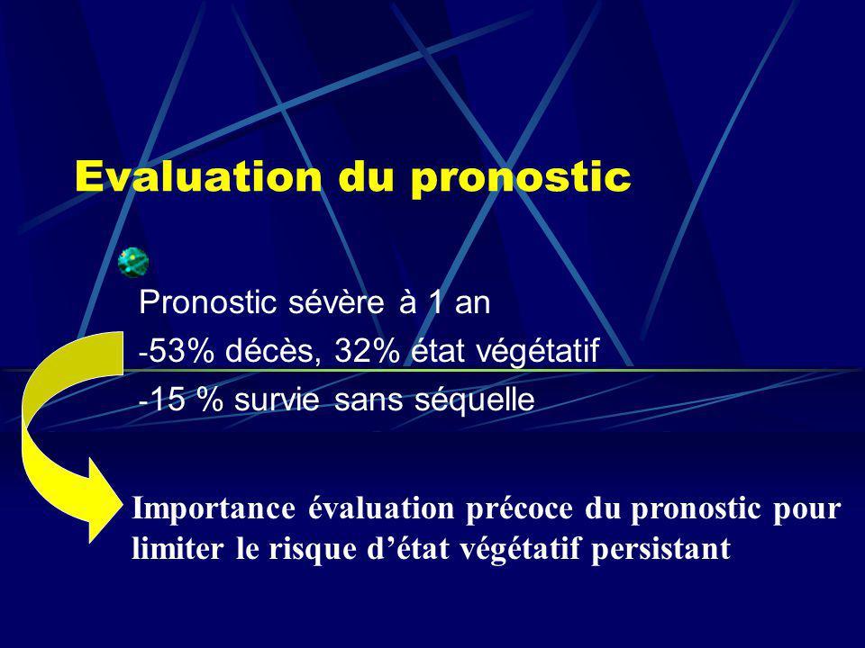 Evaluation du pronostic