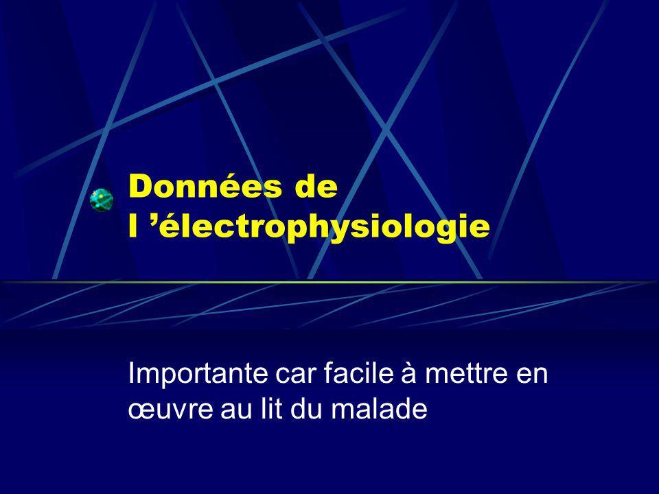 Données de l 'électrophysiologie