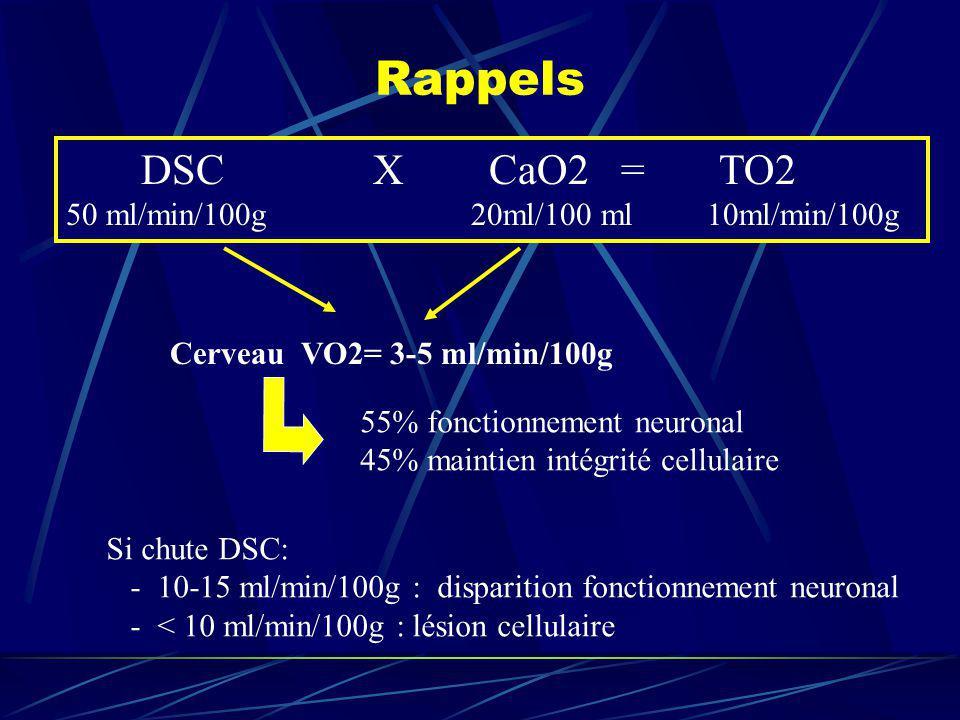 Rappels DSC X CaO2 = TO2 50 ml/min/100g 20ml/100 ml 10ml/min/100g