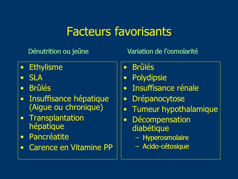 Facteurs favorisants Ethylisme SLA Brûlés
