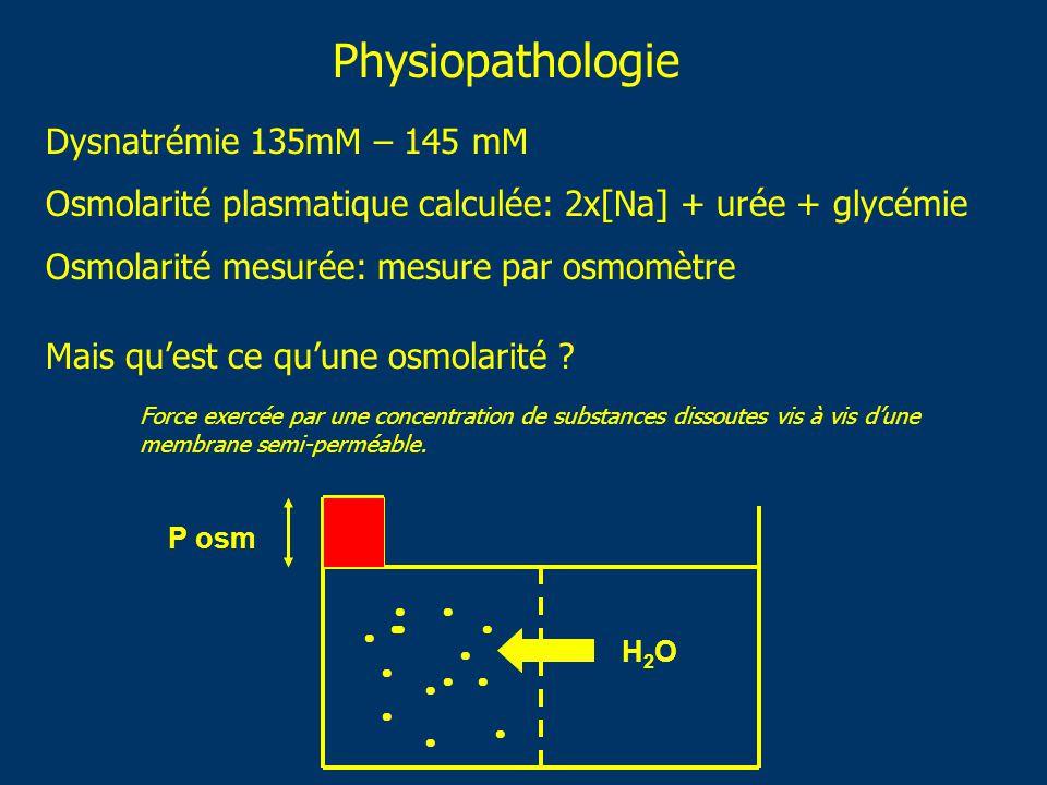 Physiopathologie Dysnatrémie 135mM – 145 mM