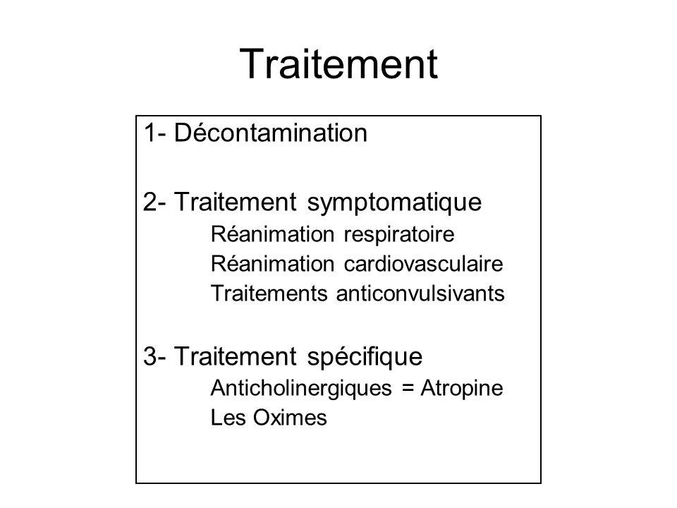 Traitement 1- Décontamination 2- Traitement symptomatique