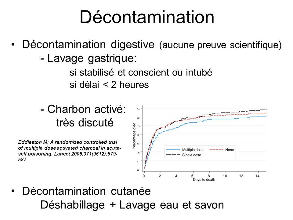 Décontamination Décontamination digestive (aucune preuve scientifique)