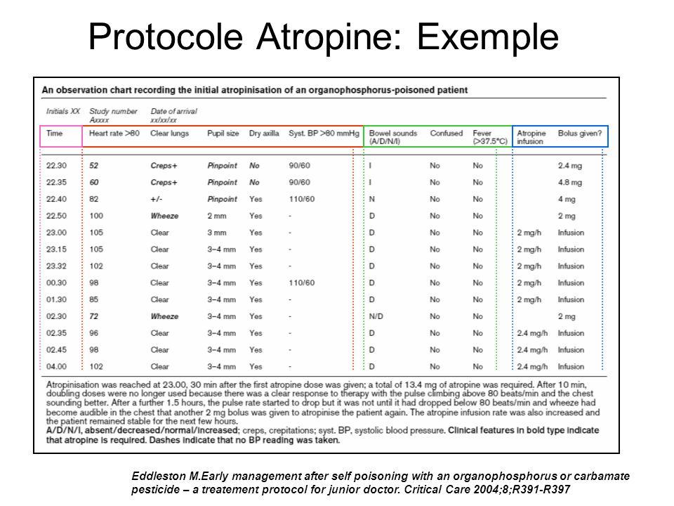 Protocole Atropine: Exemple