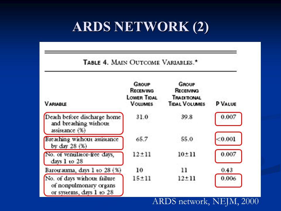 ARDS NETWORK (2) ARDS network, NEJM, 2000