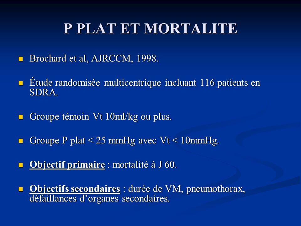 P PLAT ET MORTALITE Brochard et al, AJRCCM, 1998.