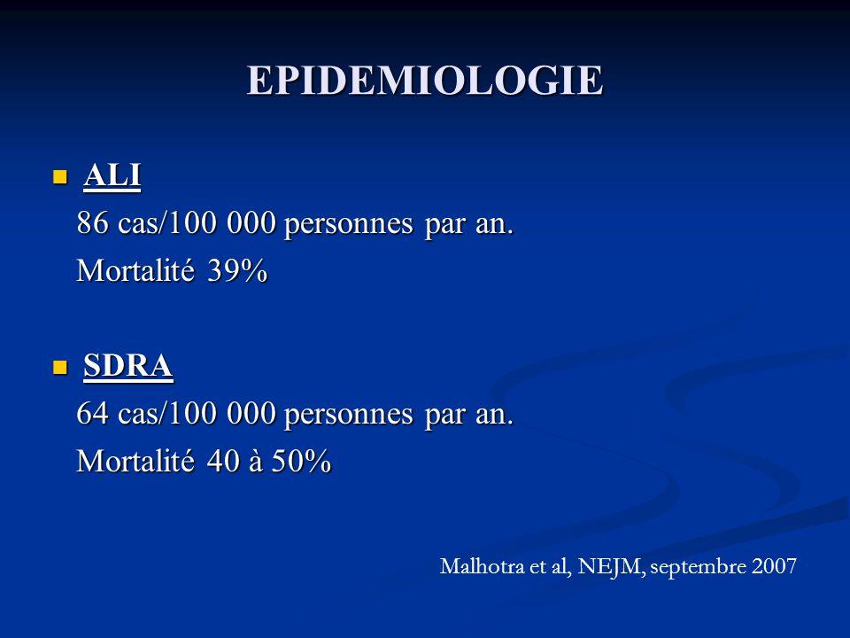 EPIDEMIOLOGIE ALI 86 cas/100 000 personnes par an. Mortalité 39% SDRA