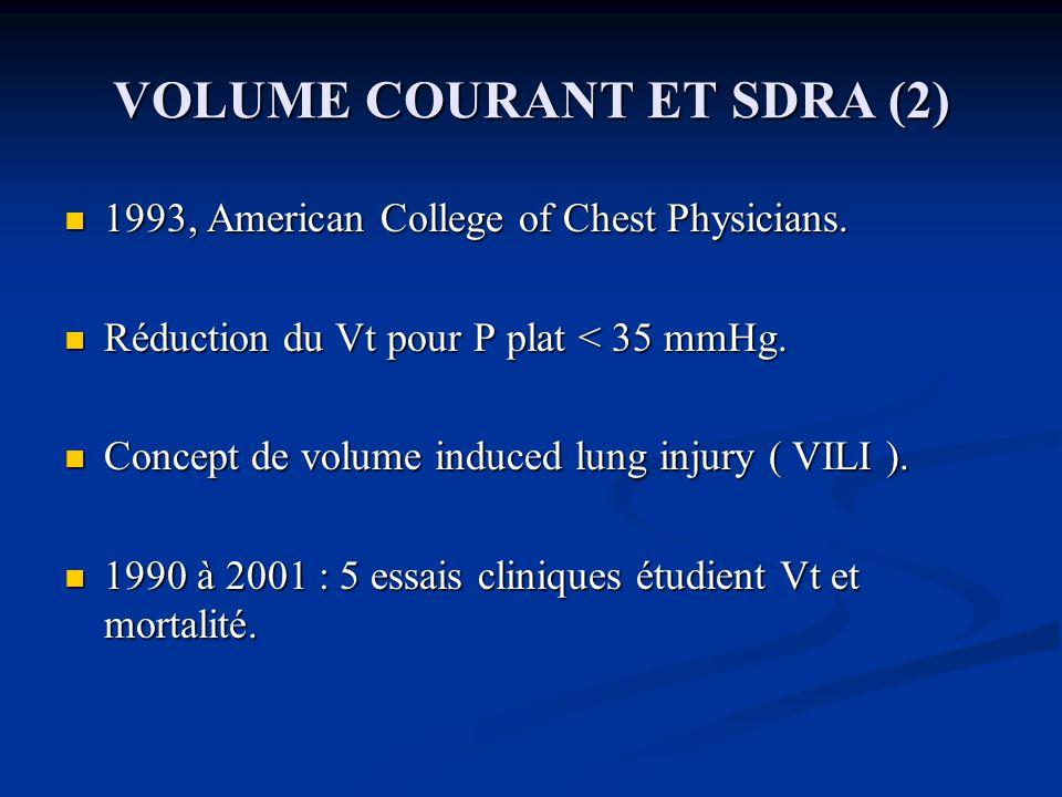 VOLUME COURANT ET SDRA (2)