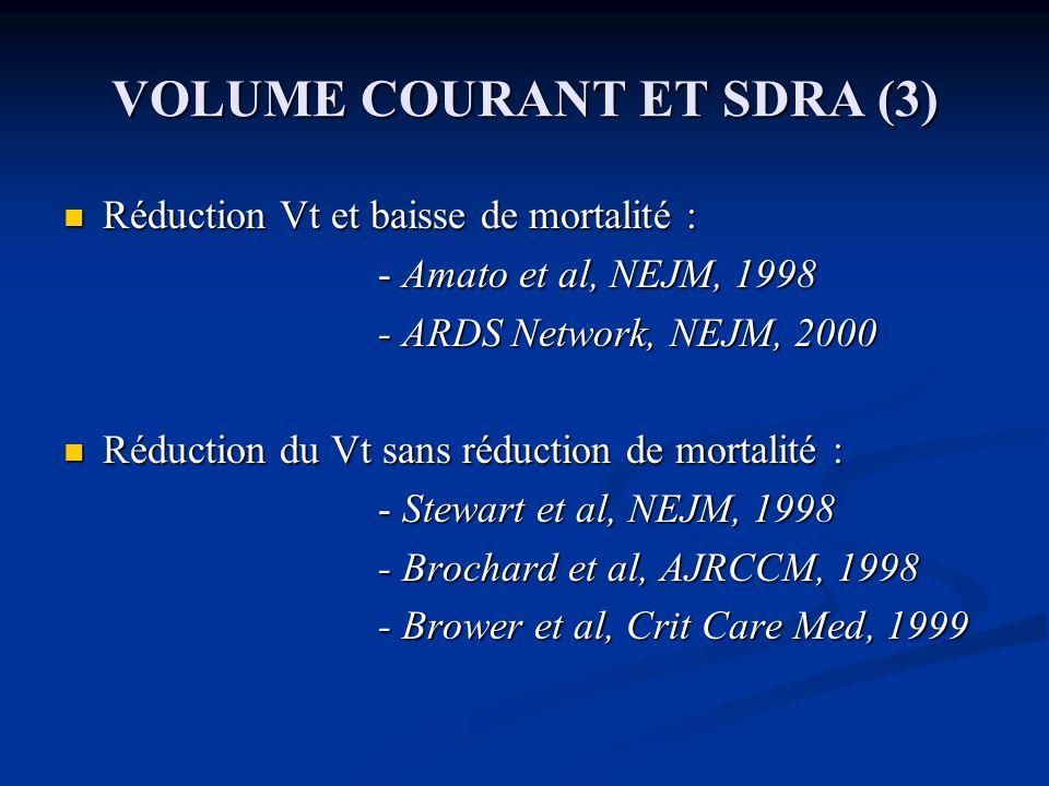 VOLUME COURANT ET SDRA (3)