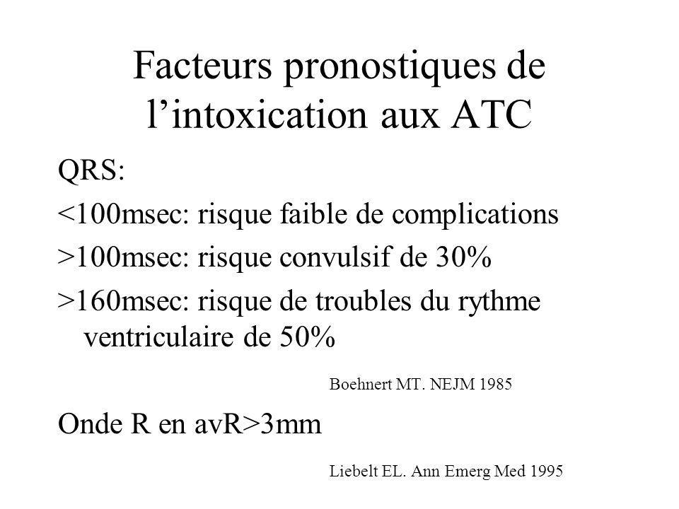 Facteurs pronostiques de l'intoxication aux ATC