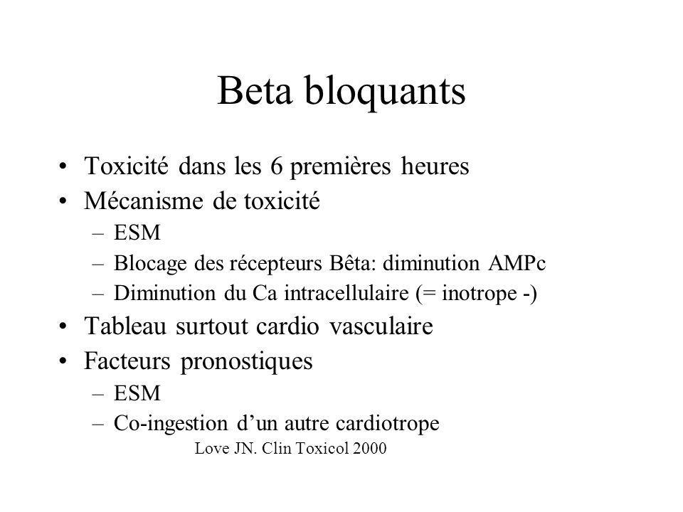 Beta bloquants Toxicité dans les 6 premières heures