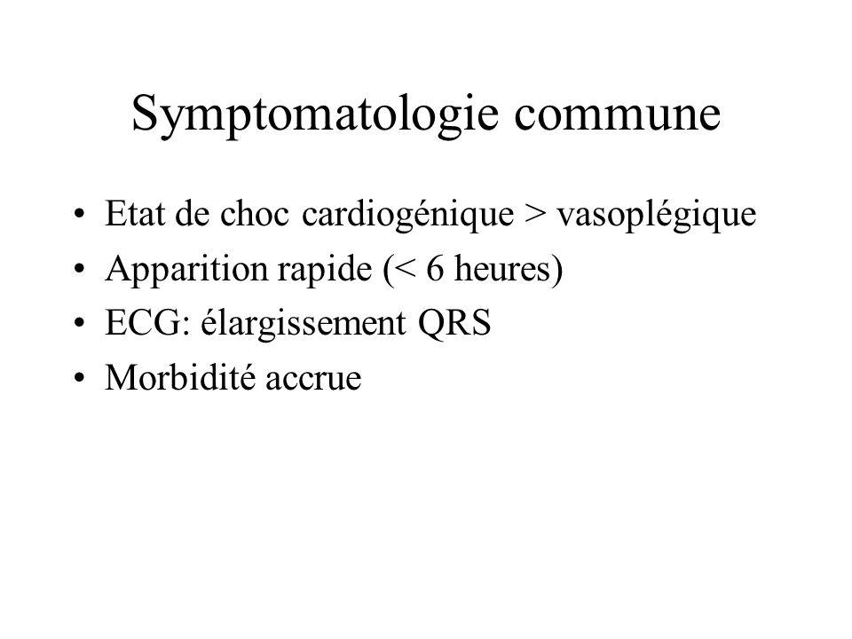 Symptomatologie commune