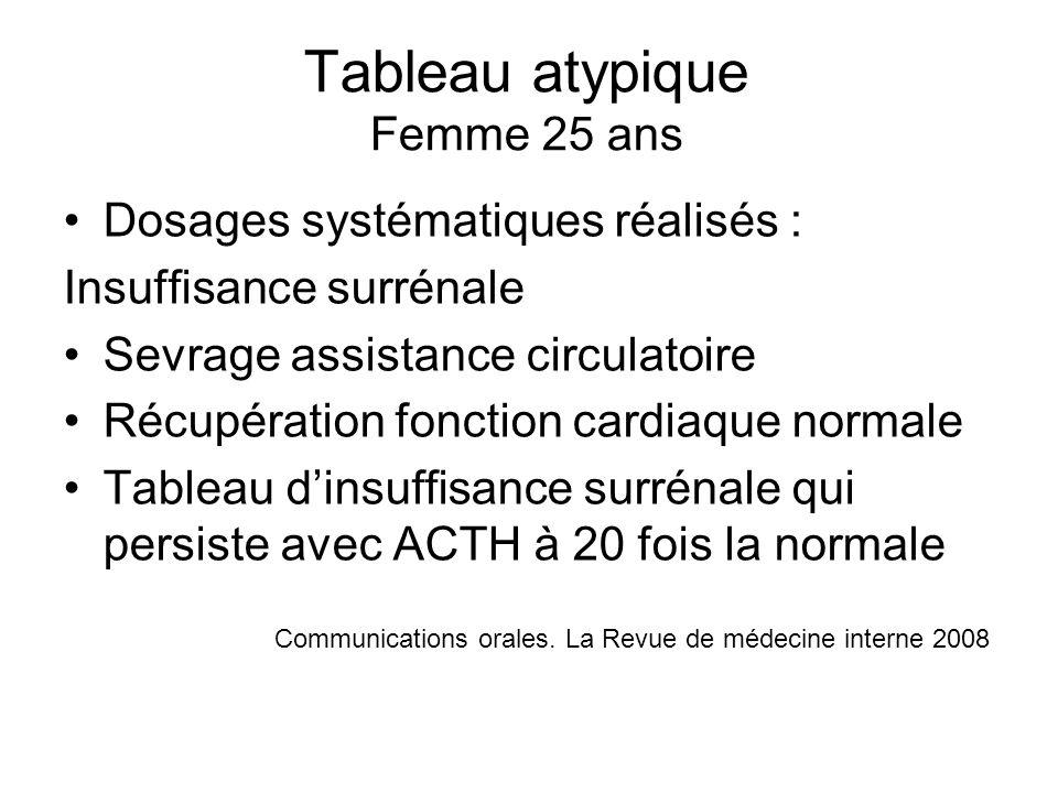 Tableau atypique Femme 25 ans