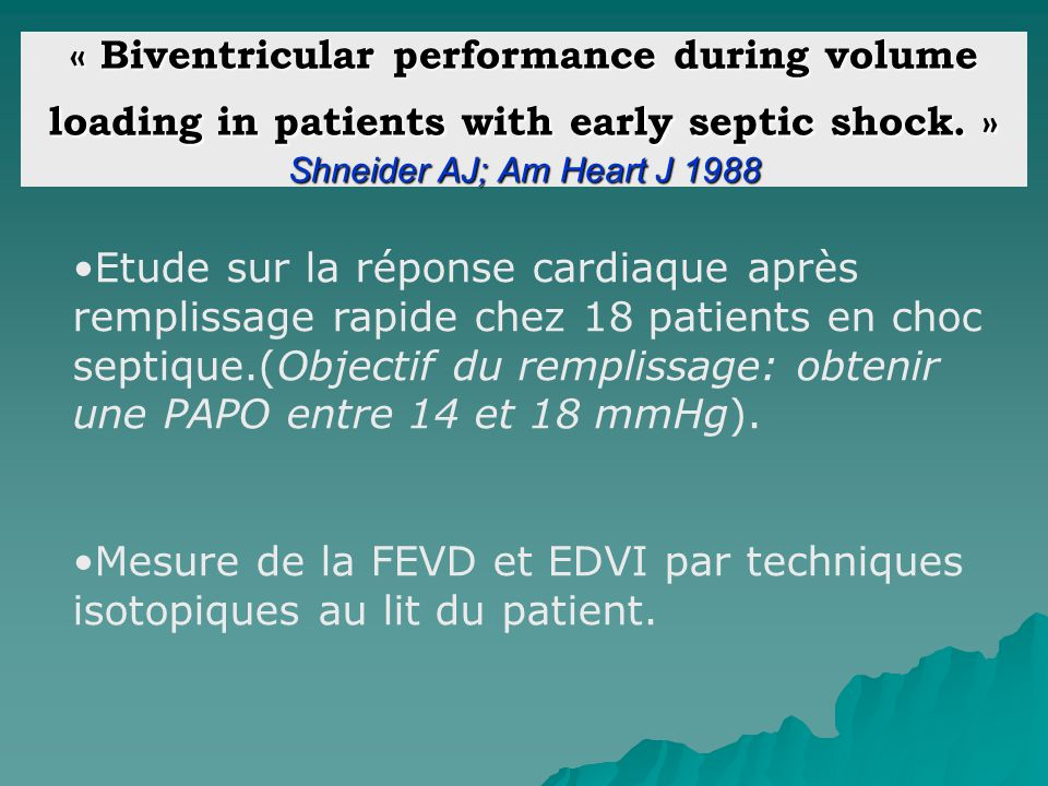 « Biventricular performance during volume loading in patients with early septic shock. » Shneider AJ; Am Heart J 1988