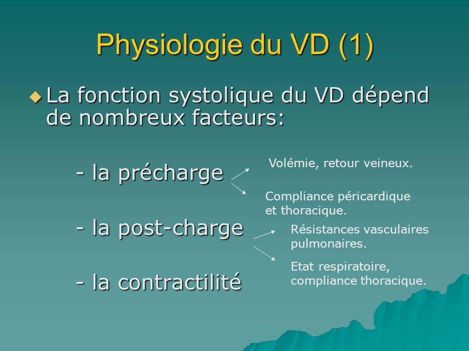 Physiologie du VD (1) La fonction systolique du VD dépend de nombreux facteurs: - la précharge. - la post-charge.