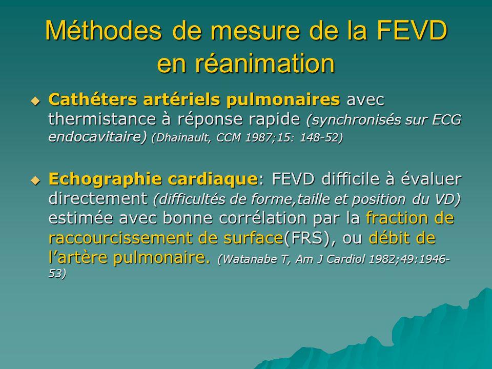 Méthodes de mesure de la FEVD en réanimation