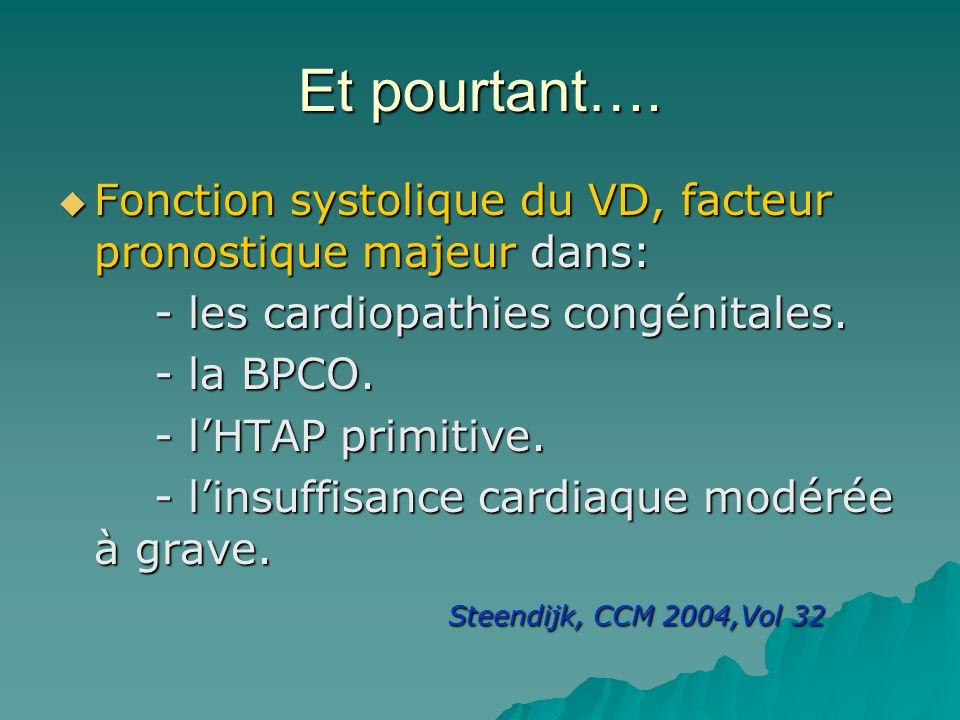 Et pourtant…. Fonction systolique du VD, facteur pronostique majeur dans: - les cardiopathies congénitales.